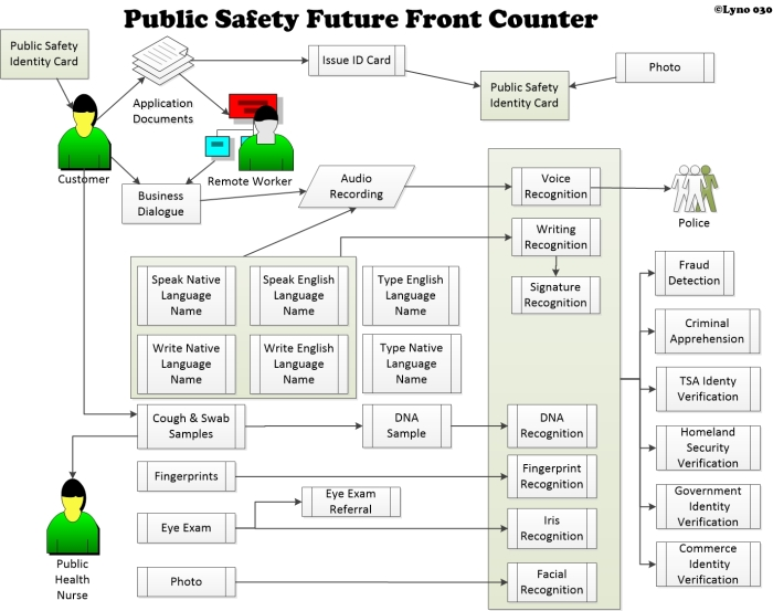 030 Public Safety Front Counter